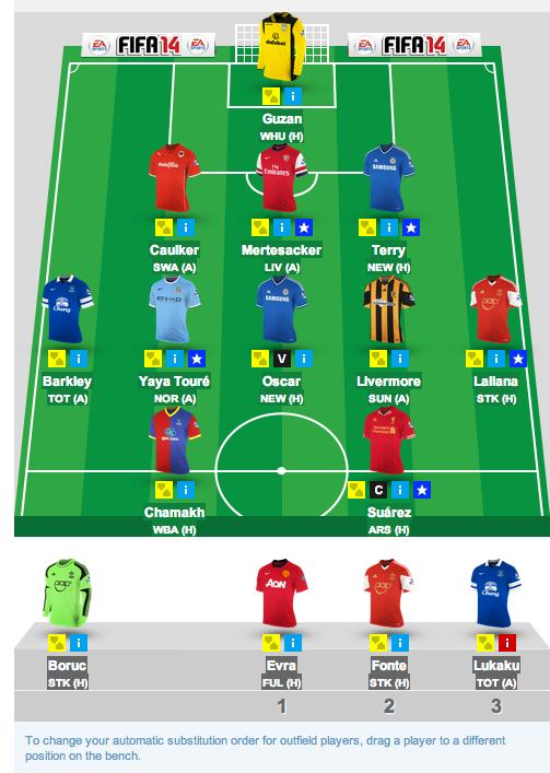 Choosing a Fantasy Football Team